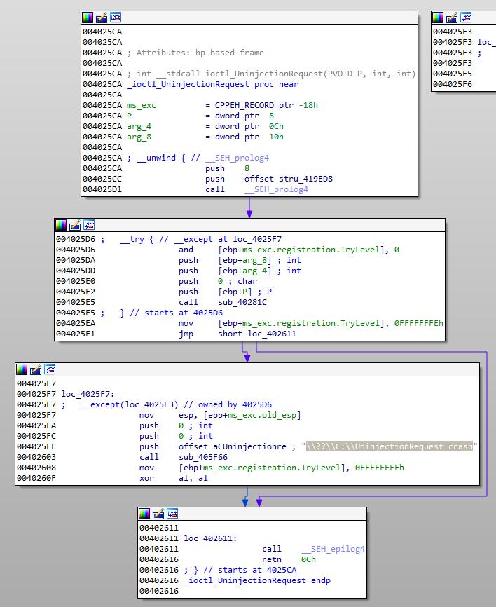 umair-akbar-UninjectionReqest - Exploiting Malwarebytes Anti-Exploit