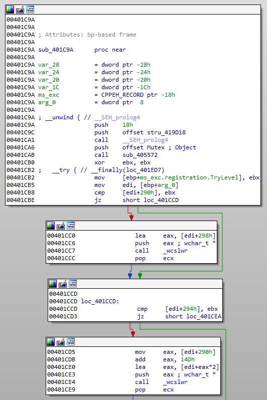 umair-akbar-wcslwr - Exploiting Malwarebytes Anti-Exploit